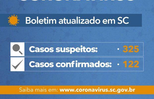 casos_confirmados_20200325_1838837531